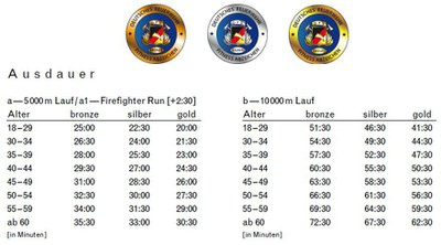 14.06.2018 FireFighter Run 1